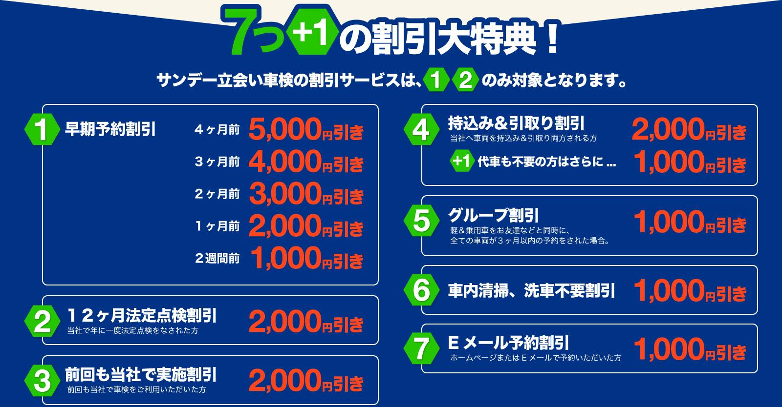 最大15,000円割引